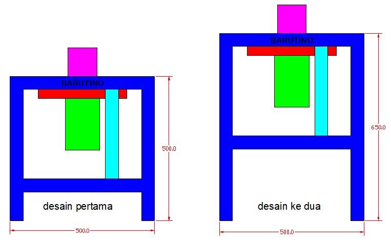 perbedaan ketinggian dari dua desain blower penyedot debu selep sandal